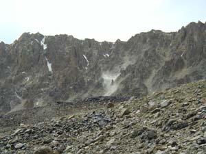 Почвы Таджикистана