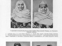 Старинный головной убор. Современный головной убор.