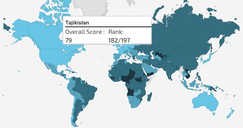 Таджикистан занял 182-е место в рейтинге коррупции